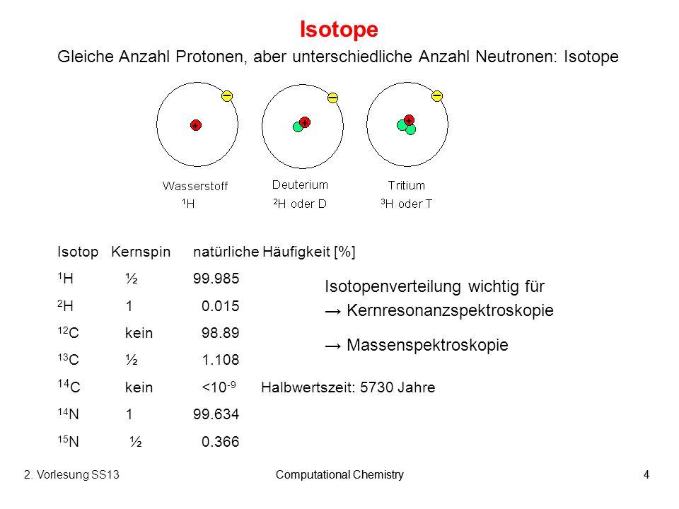 Isotope Gleiche Anzahl Protonen, aber unterschiedliche Anzahl Neutronen: Isotope. Isotop Kernspin natürliche Häufigkeit [%]